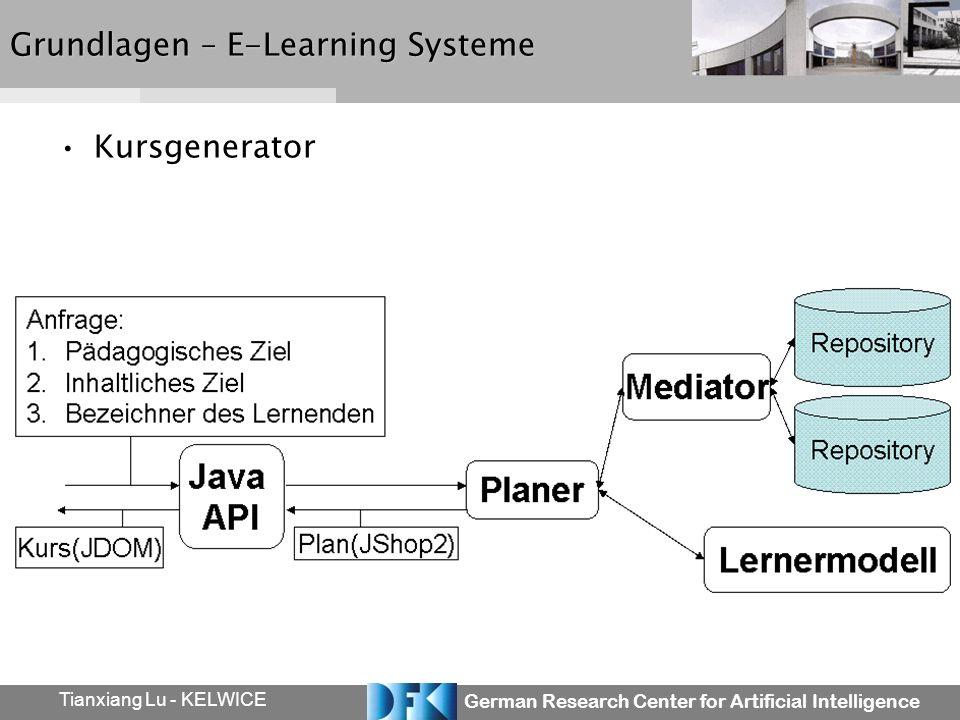 German Research Center for Artificial Intelligence Tianxiang Lu - KELWICE Eingesetzte Technologien und Konzepte Entwurfsmuster Service Orientierte Architektur XML, XSLT, CSS, Javaskript, DOM, JDOM HTTP, Tomcat, Servlet, JavaBeans, Velocity und Maverick XML-RPC, Web-Service (SOAP, WSDL, WS-Adressing) DerbyDB, PL/SQL