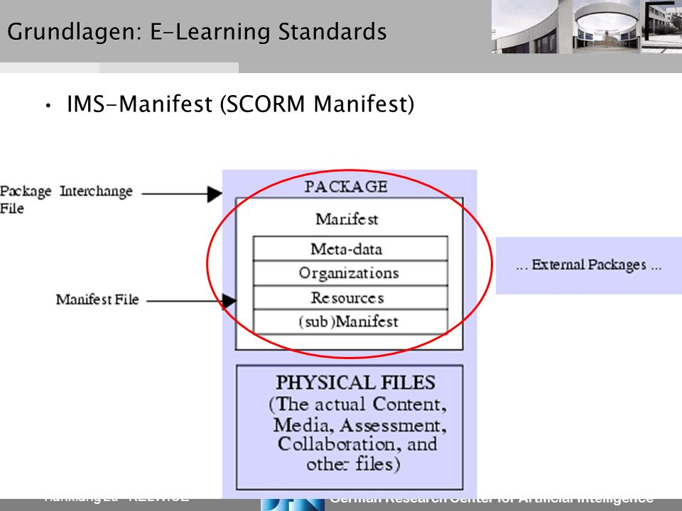 German Research Center for Artificial Intelligence Tianxiang Lu - KELWICE Grundlagen: E-Learning Standards IMS-Manifest (SCORM Manifest)