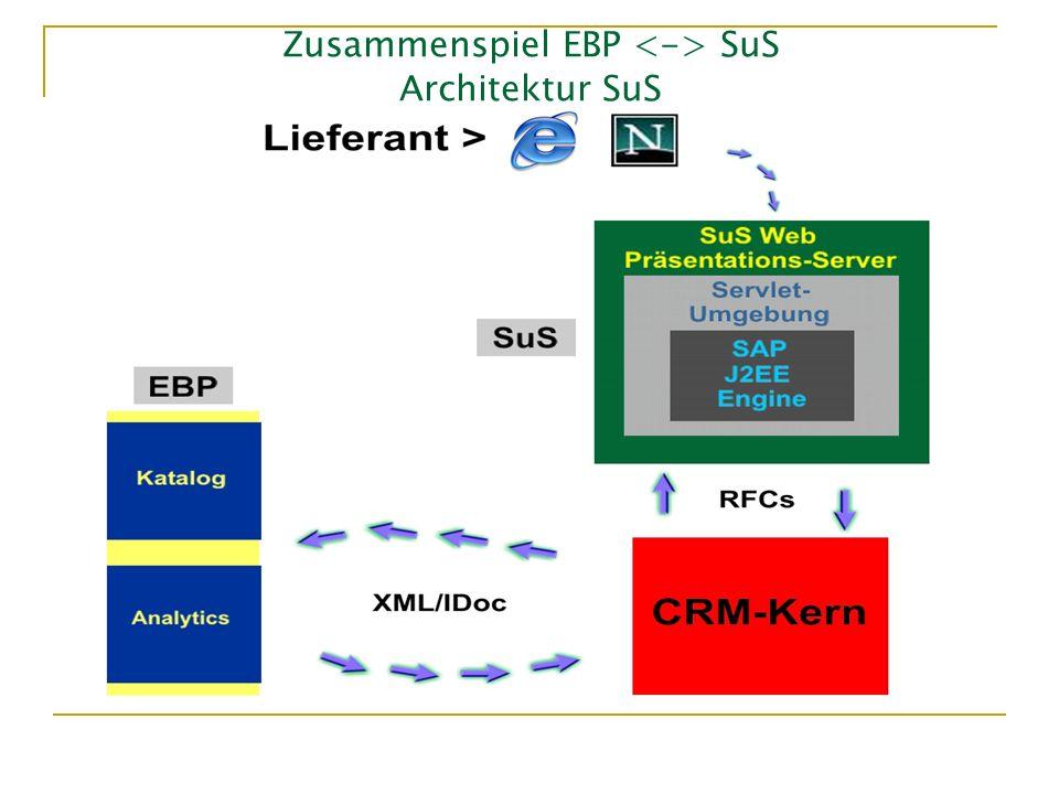 Zusammenspiel EBP SuS Architektur SuS