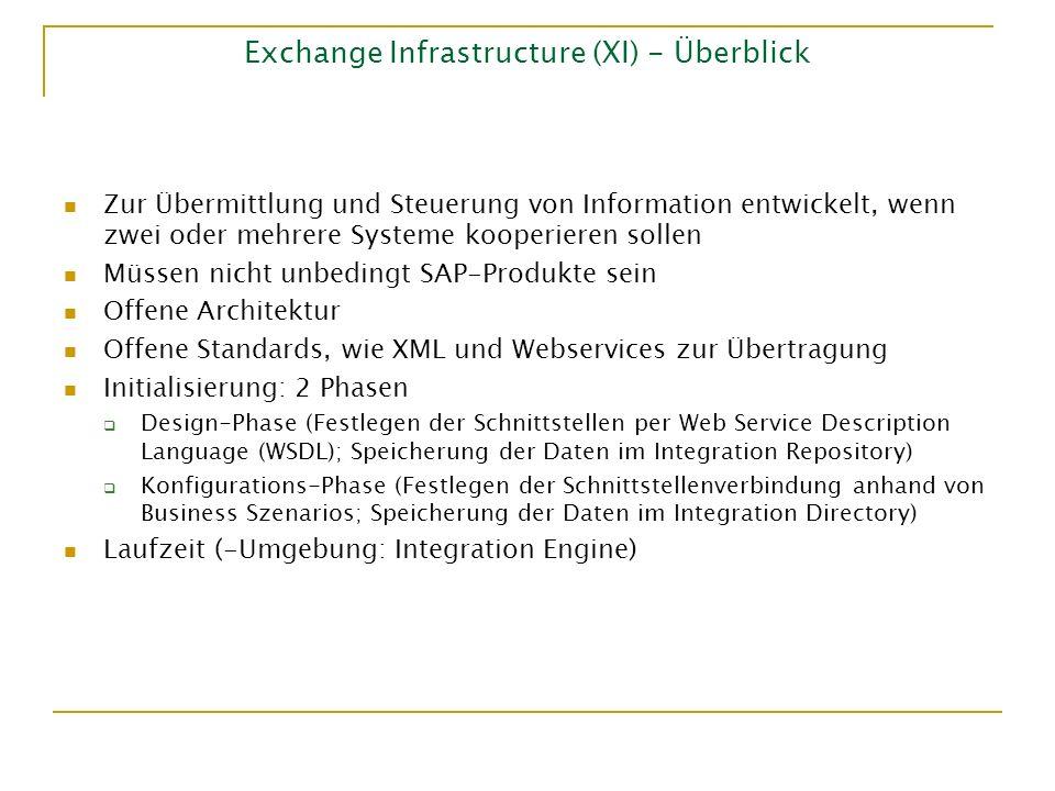 Exchange Infrastructure (XI) - Überblick Zur Übermittlung und Steuerung von Information entwickelt, wenn zwei oder mehrere Systeme kooperieren sollen