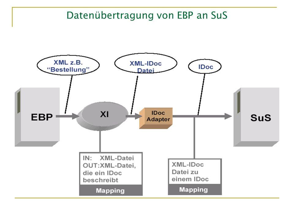 Datenübertragung von EBP an SuS