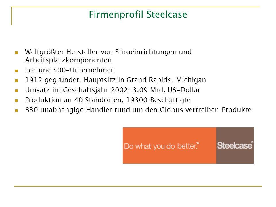 Firmenprofil Steelcase Weltgrößter Hersteller von Büroeinrichtungen und Arbeitsplatzkomponenten Fortune 500-Unternehmen 1912 gegründet, Hauptsitz in G
