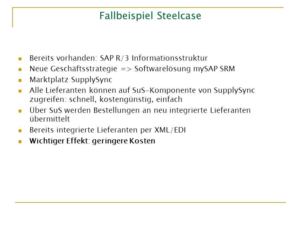 Fallbeispiel Steelcase Bereits vorhanden: SAP R/3 Informationsstruktur Neue Geschäftsstrategie => Softwarelösung mySAP SRM Marktplatz SupplySync Alle