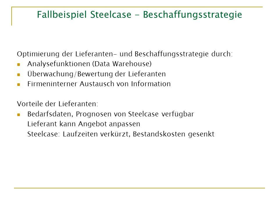 Fallbeispiel Steelcase - Beschaffungsstrategie Optimierung der Lieferanten- und Beschaffungsstrategie durch: Analysefunktionen (Data Warehouse) Überwa