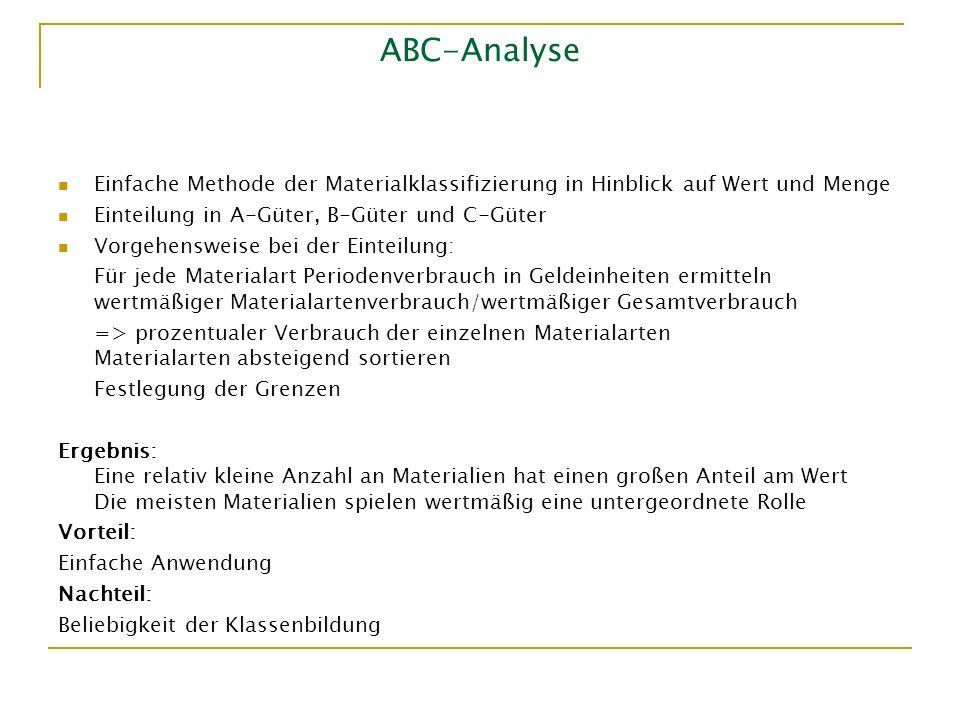 ABC-Analyse Einfache Methode der Materialklassifizierung in Hinblick auf Wert und Menge Einteilung in A-Güter, B-Güter und C-Güter Vorgehensweise bei