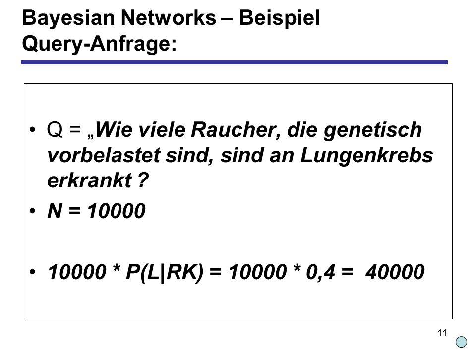 11 Q = Wie viele Raucher, die genetisch vorbelastet sind, sind an Lungenkrebs erkrankt ? N = 10000 10000 * P(L|RK) = 10000 * 0,4 = 40000 Bayesian Netw
