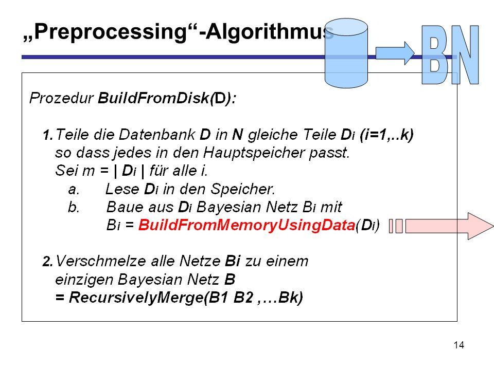 14 Preprocessing-Algorithmus
