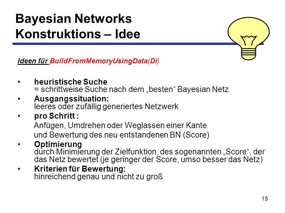 15 Bayesian Networks Konstruktions – Idee heuristische Suche = schrittweise Suche nach dem besten Bayesian Netz Ausgangssituation: leeres oder zufällig generiertes Netzwerk pro Schritt : Anfügen, Umdrehen oder Weglassen einer Kante und Bewertung des neu entstandenen BN (Score) Optimierung durch Minimierung der Zielfunktion, des sogenannten Score, der das Netz bewertet (je geringer der Score, umso besser das Netz) Kriterien für Bewertung: hinreichend genau und nicht zu groß Ideen für BuildFromMemoryUsingData(Di)