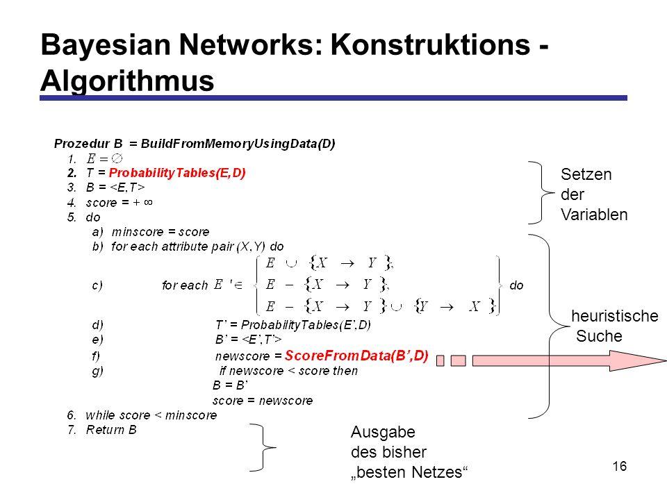 16 Bayesian Networks: Konstruktions - Algorithmus Setzen der Variablen heuristische Suche Ausgabe des bisher besten Netzes