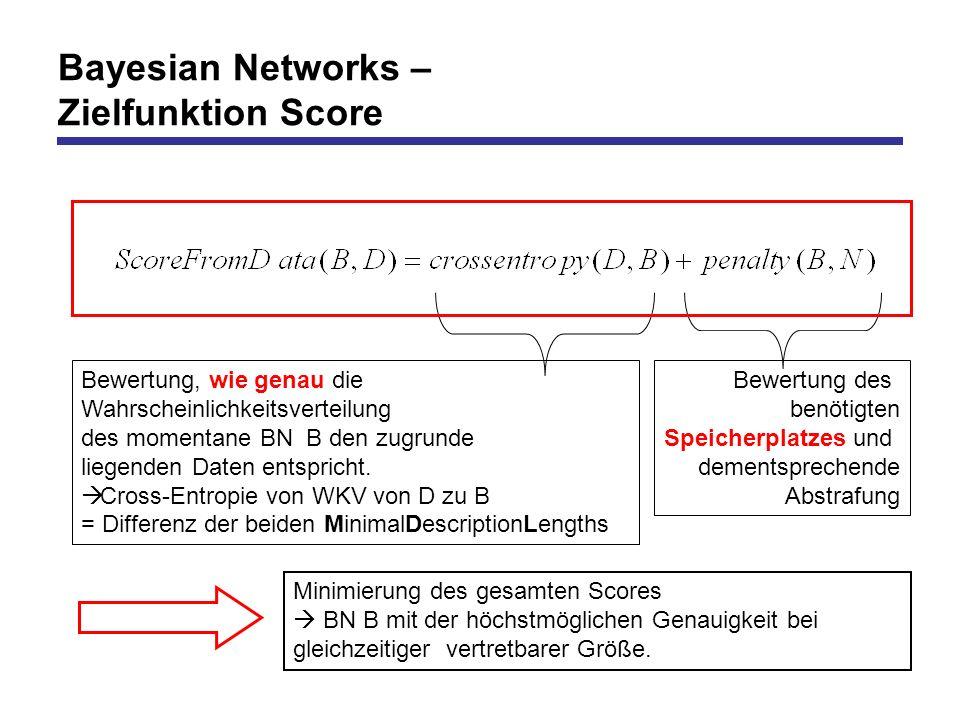 Bayesian Networks – Zielfunktion Score Bewertung, wie genau die Wahrscheinlichkeitsverteilung des momentane BN B den zugrunde liegenden Daten entspricht.