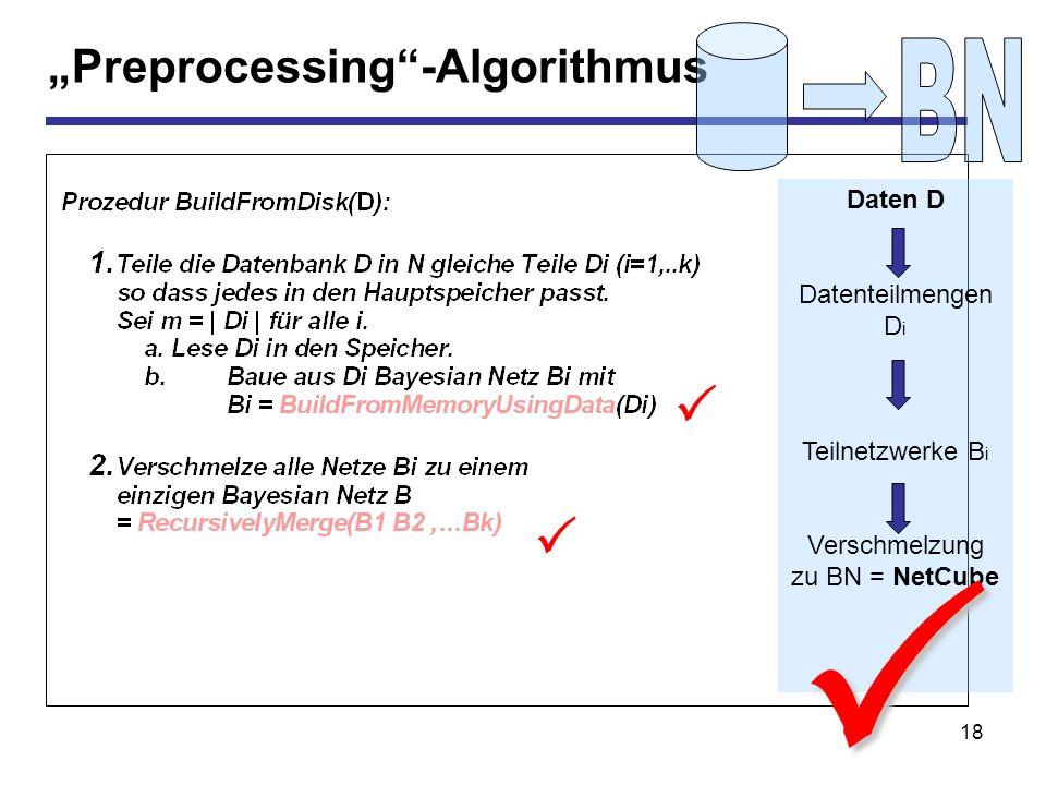 18 Preprocessing-Algorithmus Daten D Datenteilmengen D i Teilnetzwerke B i Verschmelzung zu BN = NetCube