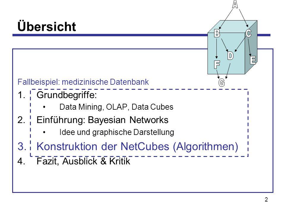 2 Fallbeispiel: medizinische Datenbank 1.Grundbegriffe: Data Mining, OLAP, Data Cubes 2.Einführung: Bayesian Networks Idee und graphische Darstellung 3.Konstruktion der NetCubes (Algorithmen) 4.Fazit, Ausblick & Kritik Übersicht