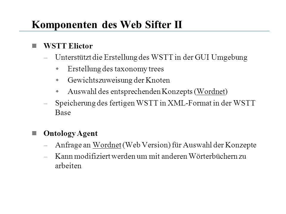 Komponenten des Web Sifter II WSTT Elictor – Unterstützt die Erstellung des WSTT in der GUI Umgebung Erstellung des taxonomy trees Gewichtszuweisung d