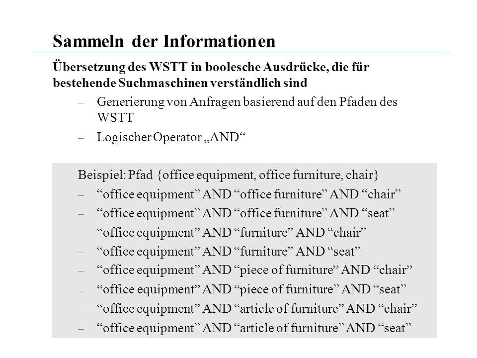 Sammeln der Informationen Übersetzung des WSTT in boolesche Ausdrücke, die für bestehende Suchmaschinen verständlich sind – Generierung von Anfragen b