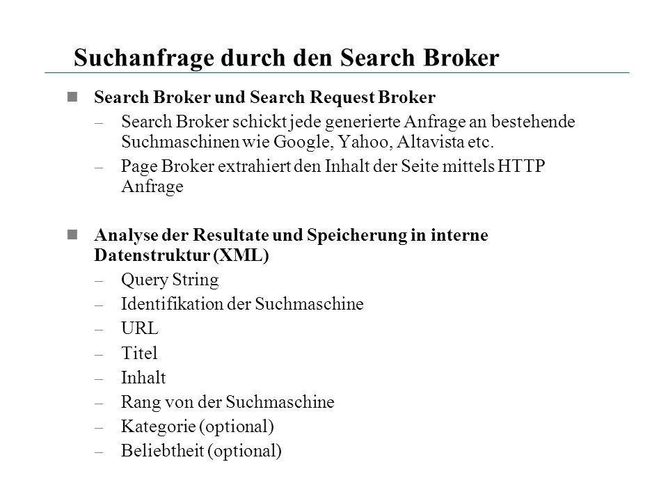 Suchanfrage durch den Search Broker Search Broker und Search Request Broker – Search Broker schickt jede generierte Anfrage an bestehende Suchmaschine