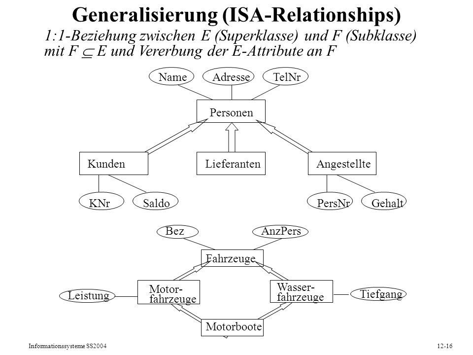 Informationssysteme SS200412-16 Generalisierung (ISA-Relationships) 1:1-Beziehung zwischen E (Superklasse) und F (Subklasse) mit F E und Vererbung der