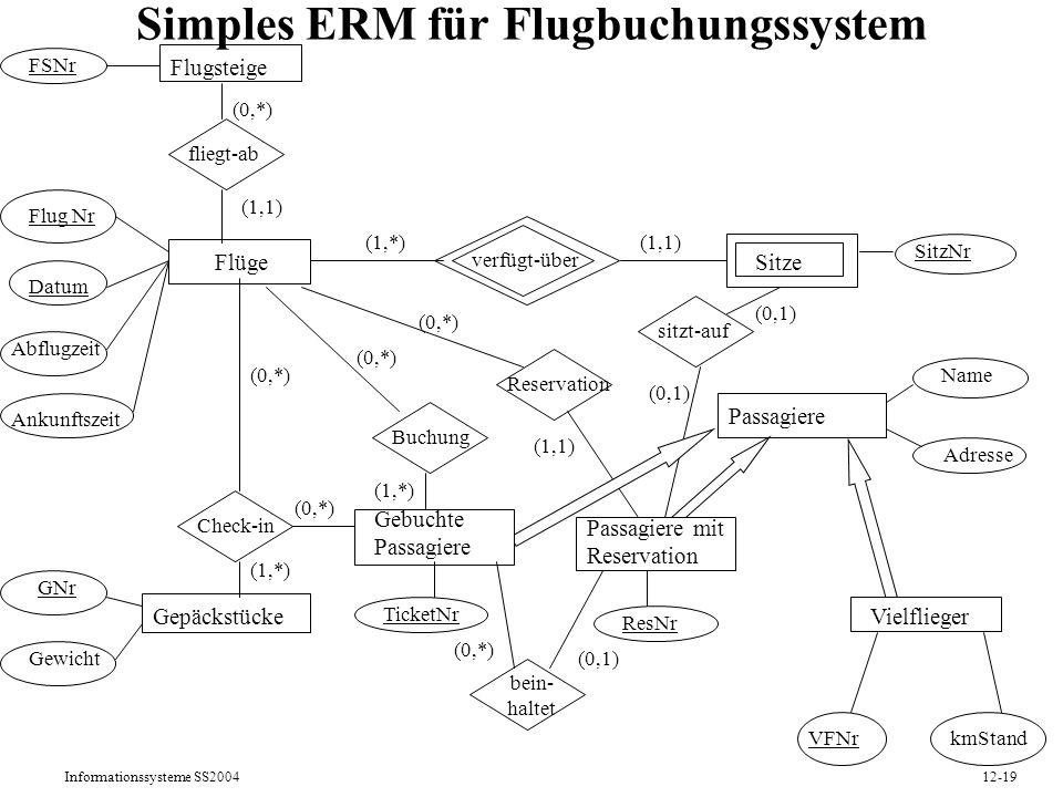 Informationssysteme SS200412-19 Simples ERM für Flugbuchungssystem