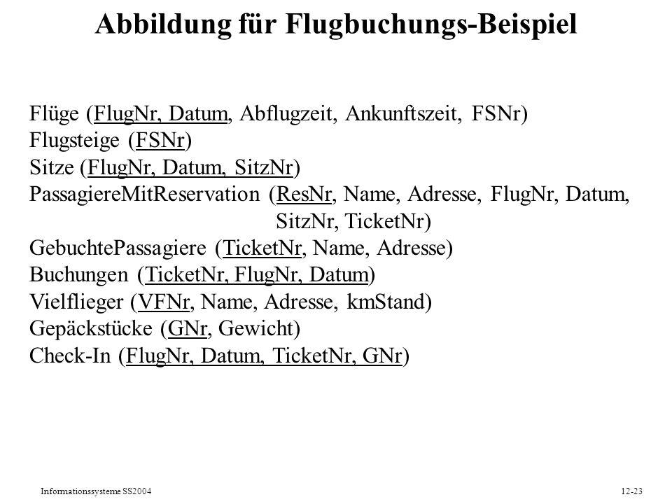 Informationssysteme SS200412-23 Abbildung für Flugbuchungs-Beispiel Flüge (FlugNr, Datum, Abflugzeit, Ankunftszeit, FSNr) Flugsteige (FSNr) Sitze (Flu