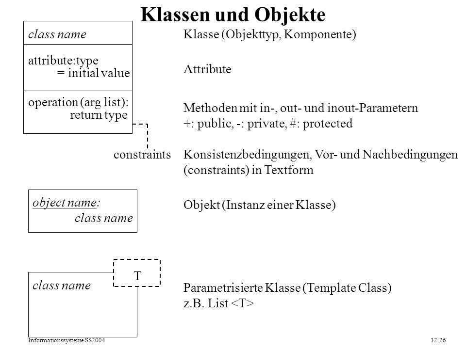 Informationssysteme SS200412-26 Klassen und Objekte object name: class name Objekt (Instanz einer Klasse) class name Parametrisierte Klasse (Template