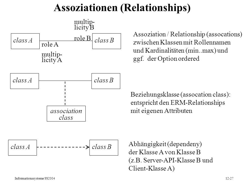 Informationssysteme SS200412-27 Assoziationen (Relationships) class A Assoziation / Relationship (assocations) zwischen Klassen mit Rollennamen und Ka