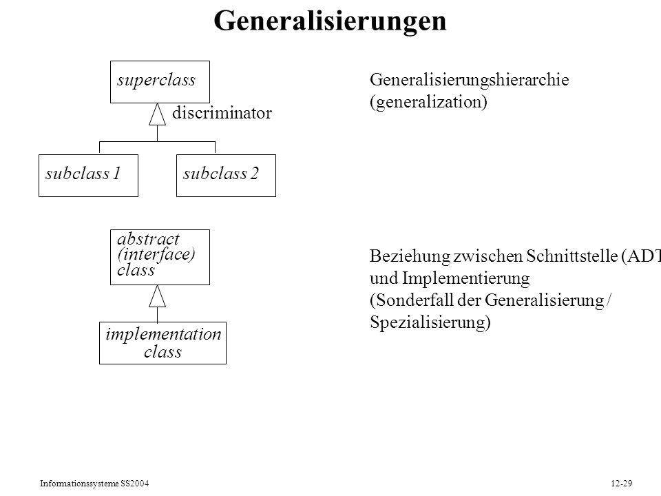 Informationssysteme SS200412-29 Generalisierungen superclass subclass 1subclass 2 discriminator Generalisierungshierarchie (generalization) abstract (