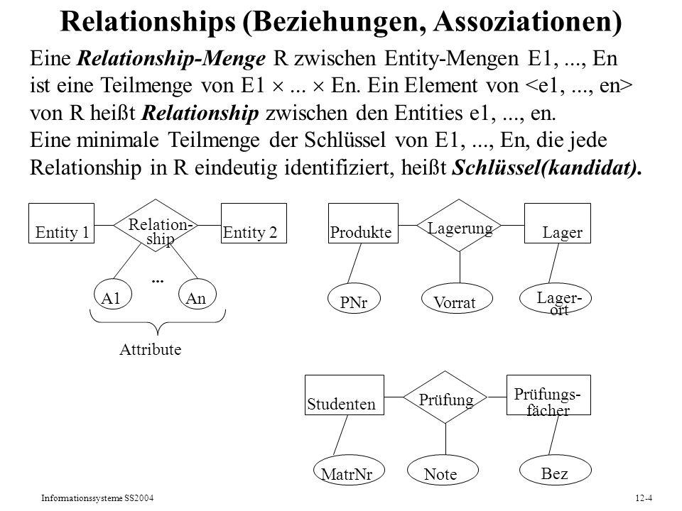 Informationssysteme SS200412-4 Relationships (Beziehungen, Assoziationen) Eine Relationship-Menge R zwischen Entity-Mengen E1,..., En ist eine Teilmen