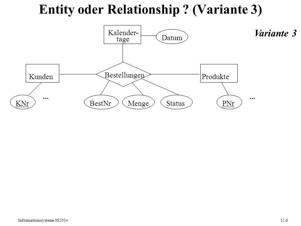 Informationssysteme SS200412-17 12.2 Entwurfsmethodologie (grob) 1)Analyse des Informationsbedarfs 2)Festlegung von Entity-Mengen mit ihren Attributen 3)Festlegung von Primärschlüsseln 4)Bildung von Generalisierungsbeziehungen 5)Festlegung von Relationship-Mengen 6)Spezifikation von Kardinalitätsbedingungen und ggf.