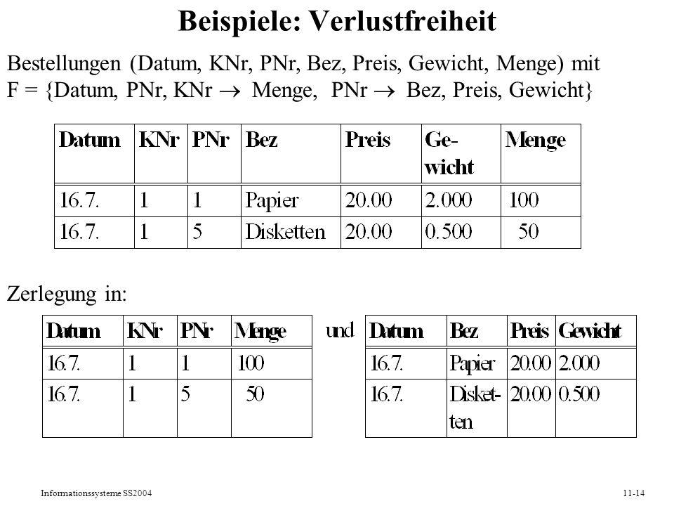 Informationssysteme SS200411-14 Beispiele: Verlustfreiheit Bestellungen (Datum, KNr, PNr, Bez, Preis, Gewicht, Menge) mit F = {Datum, PNr, KNr Menge,