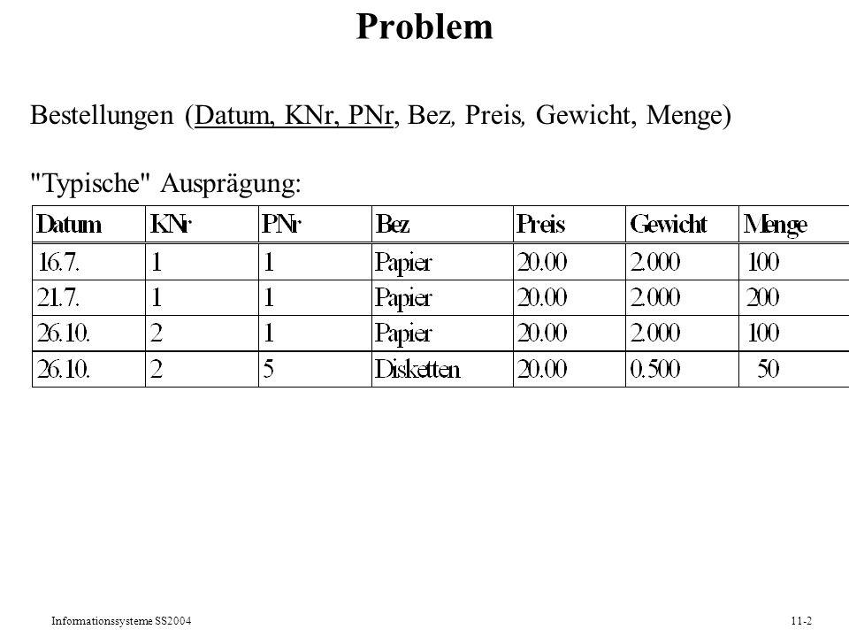Informationssysteme SS200411-2 Problem Bestellungen (Datum, KNr, PNr, Bez, Preis, Gewicht, Menge)