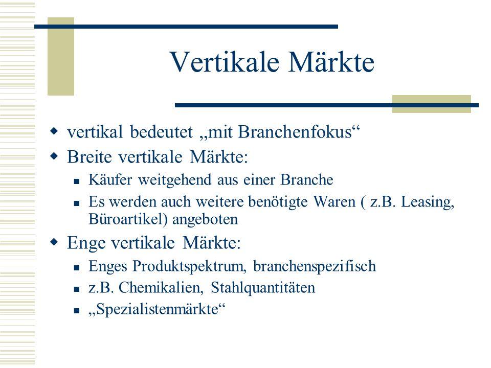 Vertikale Märkte vertikal bedeutet mit Branchenfokus Breite vertikale Märkte: Käufer weitgehend aus einer Branche Es werden auch weitere benötigte War