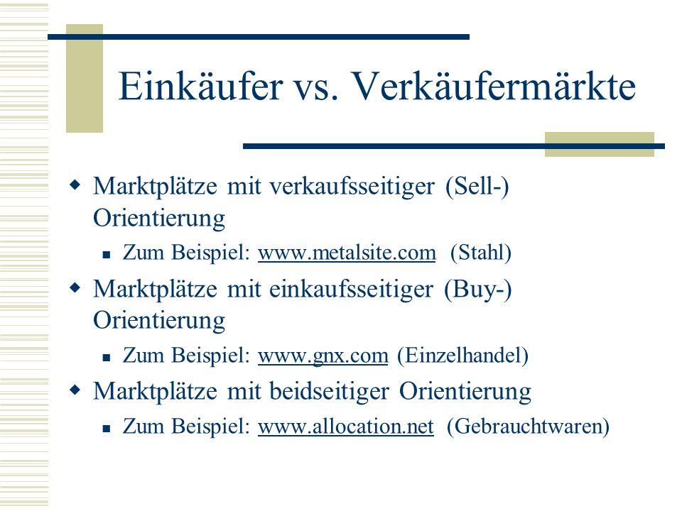 Einkäufer vs. Verkäufermärkte Marktplätze mit verkaufsseitiger (Sell-) Orientierung Zum Beispiel: www.metalsite.com (Stahl)www.metalsite.com Marktplät