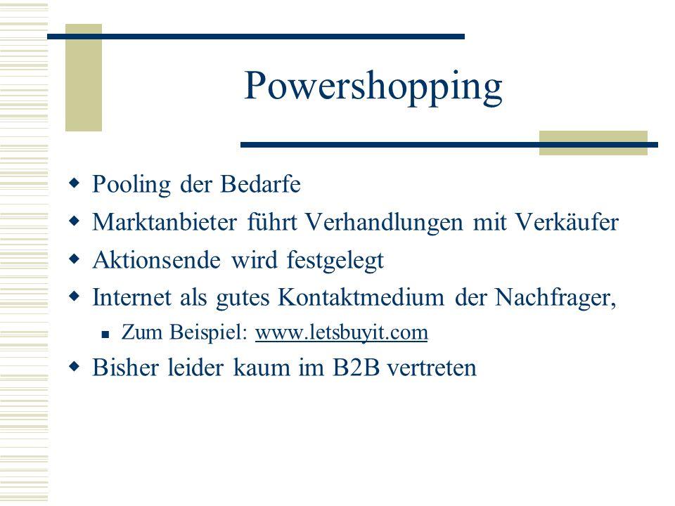 Powershopping Pooling der Bedarfe Marktanbieter führt Verhandlungen mit Verkäufer Aktionsende wird festgelegt Internet als gutes Kontaktmedium der Nac