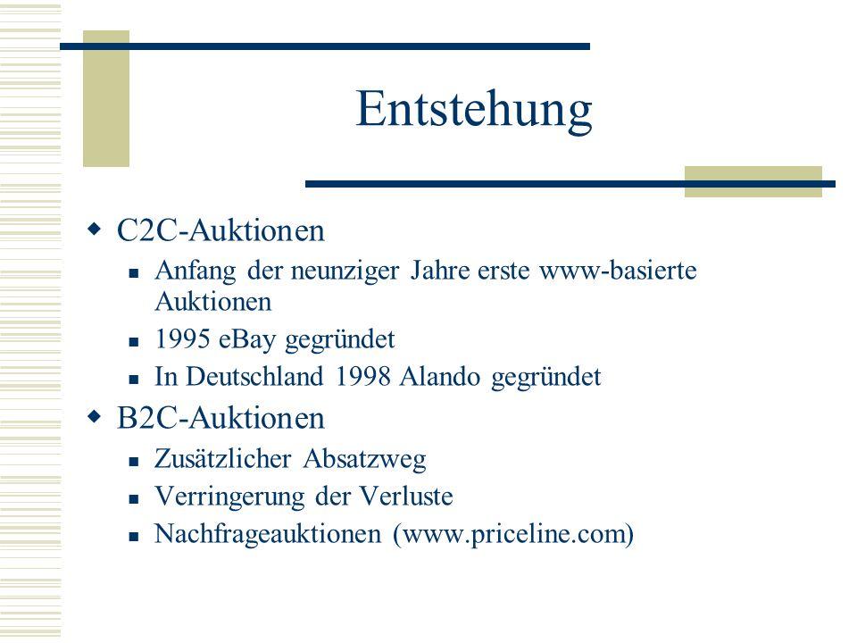 Entstehung C2C-Auktionen Anfang der neunziger Jahre erste www-basierte Auktionen 1995 eBay gegründet In Deutschland 1998 Alando gegründet B2C-Auktione
