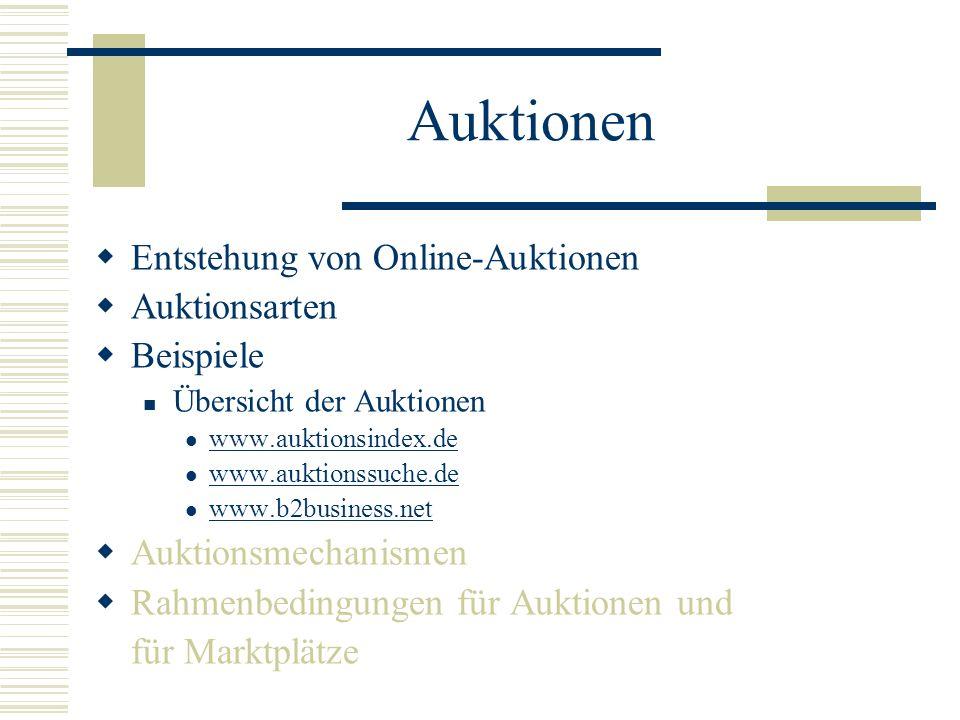 Auktionen Entstehung von Online-Auktionen Auktionsarten Beispiele Übersicht der Auktionen www.auktionsindex.de www.auktionssuche.de www.b2business.net
