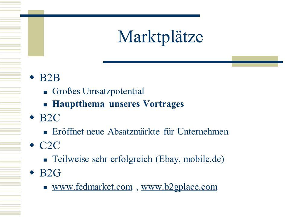 Marktplätze B2B Großes Umsatzpotential Hauptthema unseres Vortrages B2C Eröffnet neue Absatzmärkte für Unternehmen C2C Teilweise sehr erfolgreich (Eba