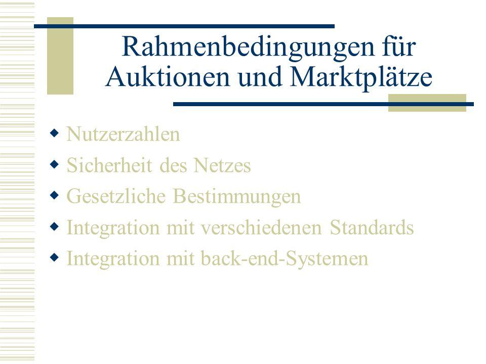 Rahmenbedingungen für Auktionen und Marktplätze Nutzerzahlen Sicherheit des Netzes Gesetzliche Bestimmungen Integration mit verschiedenen Standards In