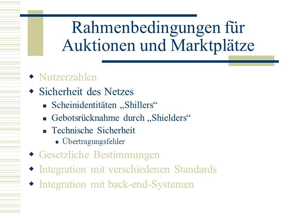 Rahmenbedingungen für Auktionen und Marktplätze Nutzerzahlen Sicherheit des Netzes Scheinidentitäten Shillers Gebotsrücknahme durch Shielders Technisc