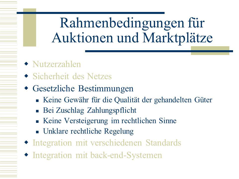 Rahmenbedingungen für Auktionen und Marktplätze Nutzerzahlen Sicherheit des Netzes Gesetzliche Bestimmungen Keine Gewähr für die Qualität der gehandel