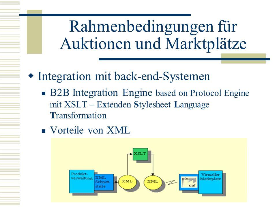 Rahmenbedingungen für Auktionen und Marktplätze Integration mit back-end-Systemen B2B Integration Engine based on Protocol Engine mit XSLT – Extenden