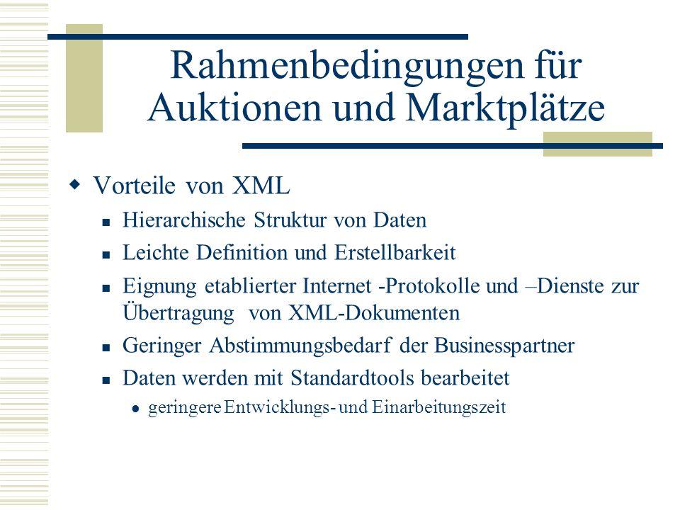 Rahmenbedingungen für Auktionen und Marktplätze Vorteile von XML Hierarchische Struktur von Daten Leichte Definition und Erstellbarkeit Eignung etabli