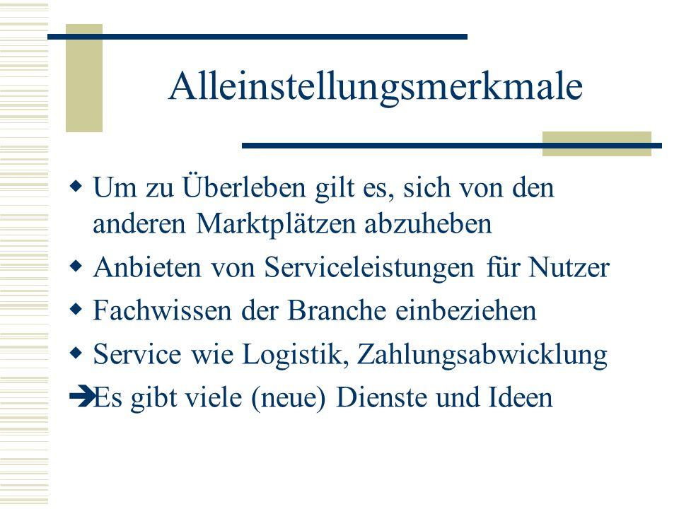 Banking and Risk Mangagement Services 1.) Angebots-/ Suchfunktion 2.) Matching/ Verhandlung 3.) Digitale Unterzeichnung 4.) Archivierung Information Service Integration and Consulting Services Transaction Management Services Settlement Service Logistics Services Quelle: http://www.odeon.uni-muenchen.de/pdf/GruberRunge_Thexis_Maerz_2002.pdfhttp://www.odeon.uni-muenchen.de/pdf/GruberRunge_Thexis_Maerz_2002.pdf