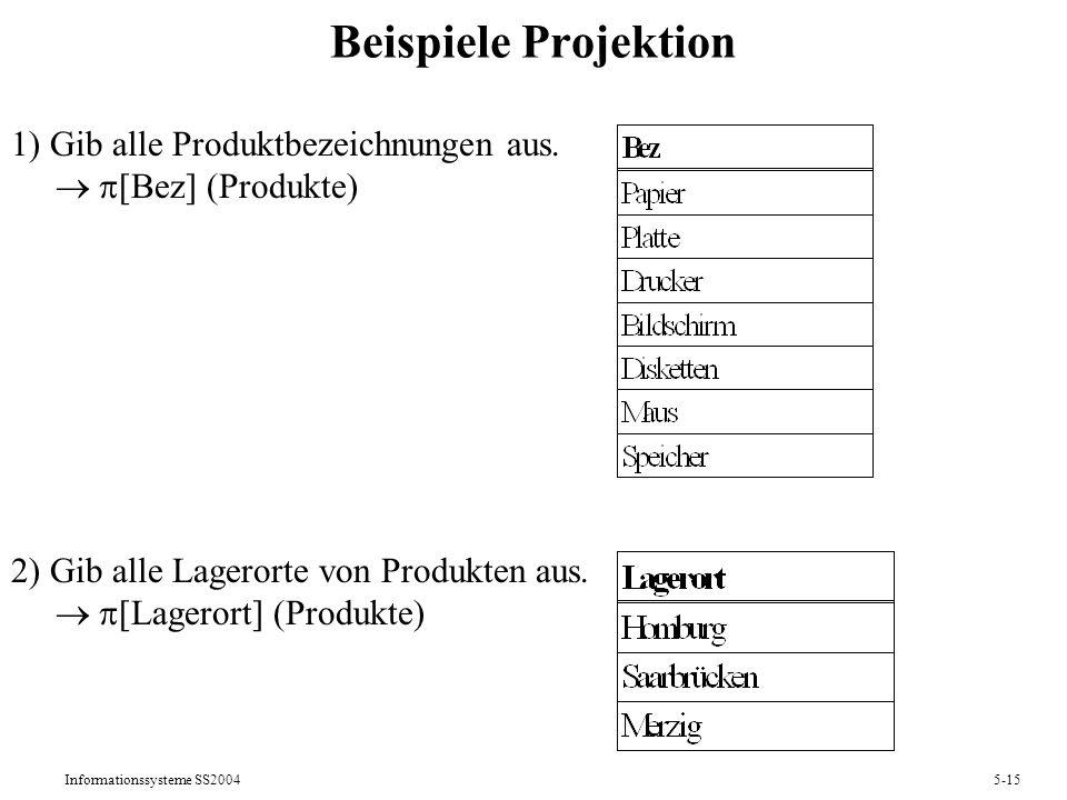 Informationssysteme SS20045-15 Beispiele Projektion 1) Gib alle Produktbezeichnungen aus. [Bez] (Produkte) 2) Gib alle Lagerorte von Produkten aus. [L
