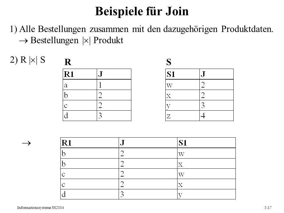 Informationssysteme SS20045-17 Beispiele für Join 1) Alle Bestellungen zusammen mit den dazugehörigen Produktdaten. Bestellungen | | Produkt 2) R | |
