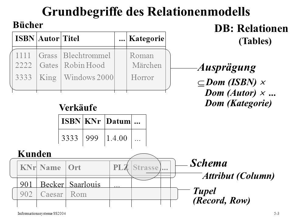 Informationssysteme SS20045-4 Relationenmodell: Definitionen Definition: Gegeben sei eine Menge von Wertebereichen primitiver Datentypen {D1,..., Dm}, die als Domains bezeichnet werden.