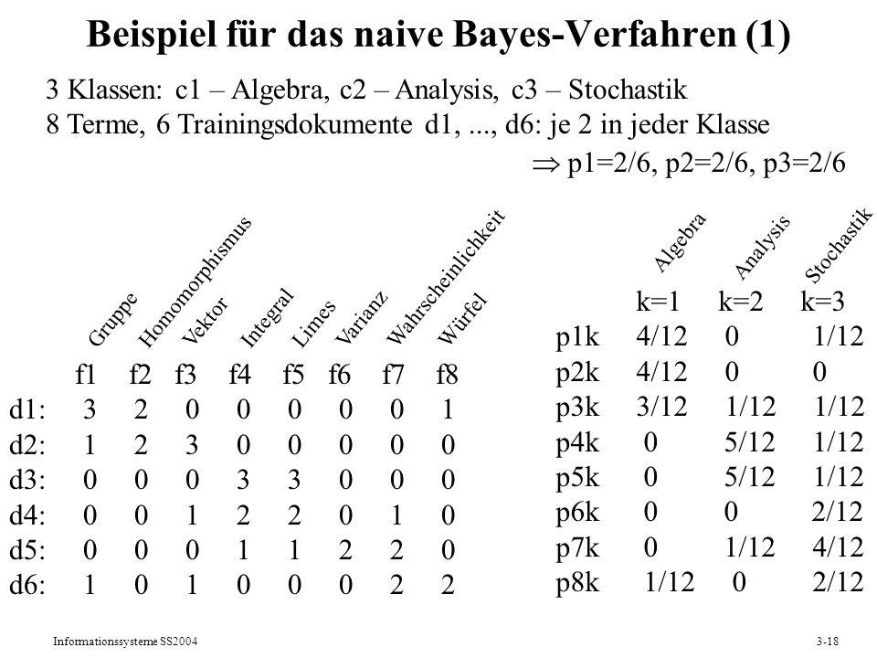 Informationssysteme SS20043-18 Beispiel für das naive Bayes-Verfahren (1) 3 Klassen: c1 – Algebra, c2 – Analysis, c3 – Stochastik 8 Terme, 6 Trainings