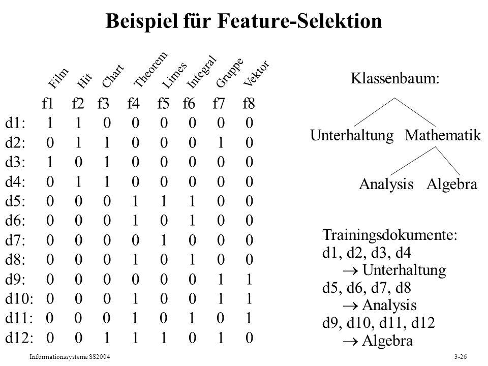 Informationssysteme SS20043-26 Beispiel für Feature-Selektion f1 f2 f3 f4 f5 f6 f7 f8 d1: 1 1 0 0 0 0 0 0 d2: 0 1 1 0 0 0 1 0 d3: 1 0 1 0 0 0 0 0 d4: