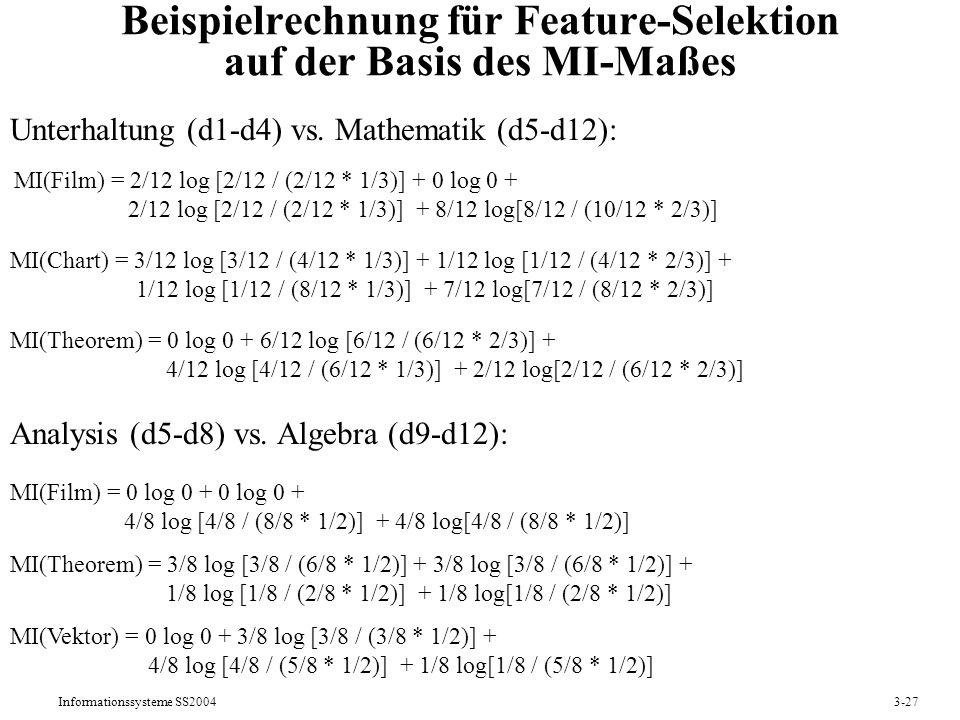 Informationssysteme SS20043-27 Beispielrechnung für Feature-Selektion auf der Basis des MI-Maßes Unterhaltung (d1-d4) vs. Mathematik (d5-d12): Analysi