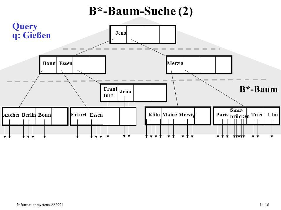 Informationssysteme SS200414-16 B*-Baum-Suche (2) AachenBerlin Erfurt Essen KölnMainz Bonn Merzig Jena B*-Baum Paris Saar- brücken TrierUlm Frank- fur