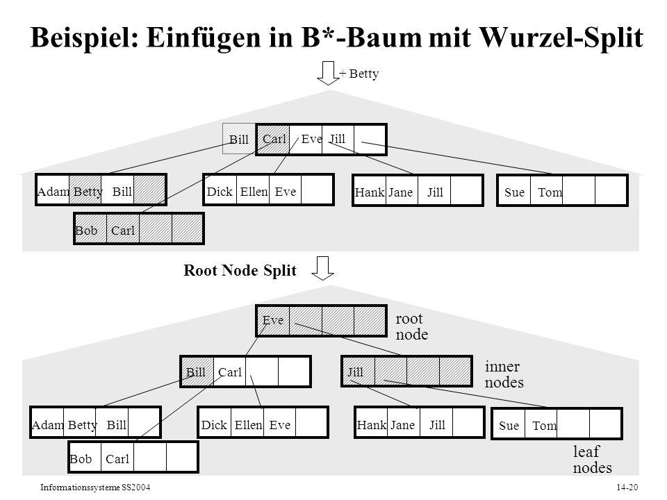 Informationssysteme SS200414-20 Beispiel: Einfügen in B*-Baum mit Wurzel-Split
