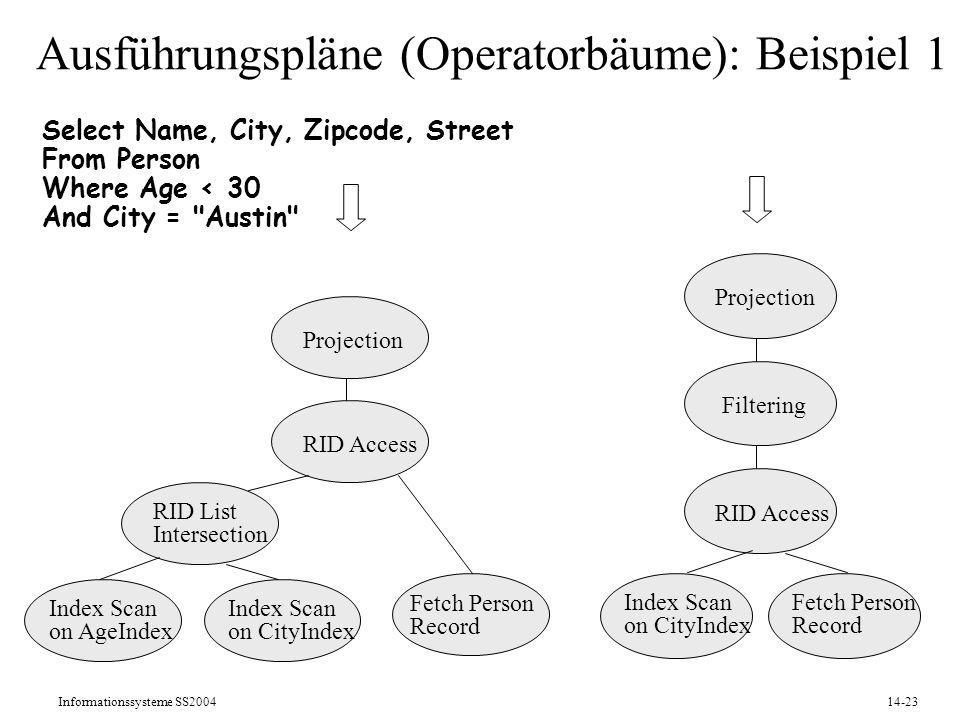 Informationssysteme SS200414-23 Ausführungspläne (Operatorbäume): Beispiel 1 Index Scan on CityIndex RID Access Fetch Person Record Filtering Projecti